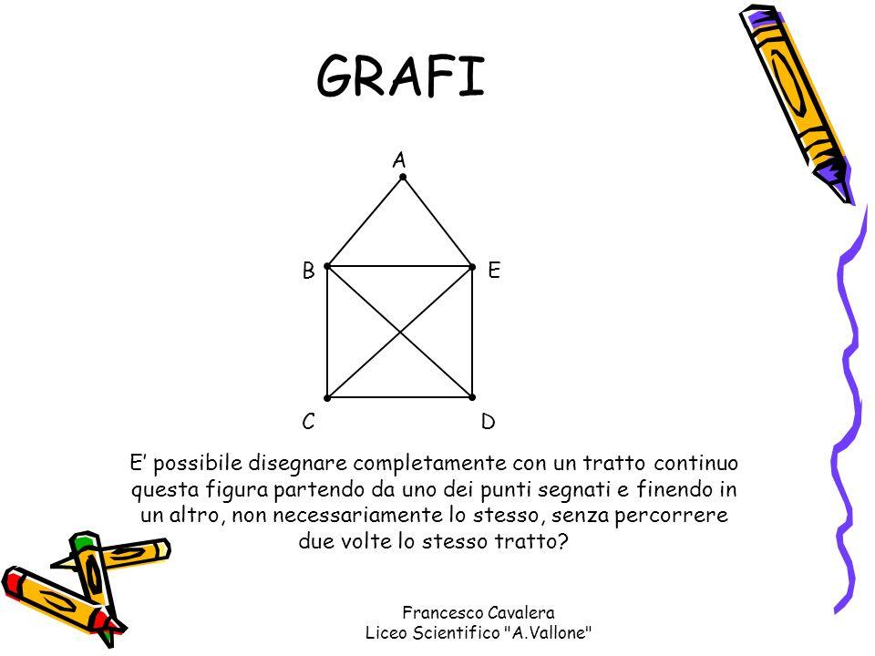 GRAFI E possibile disegnare completamente con un tratto continuo questa figura partendo da uno dei punti segnati e finendo in un altro, non necessaria