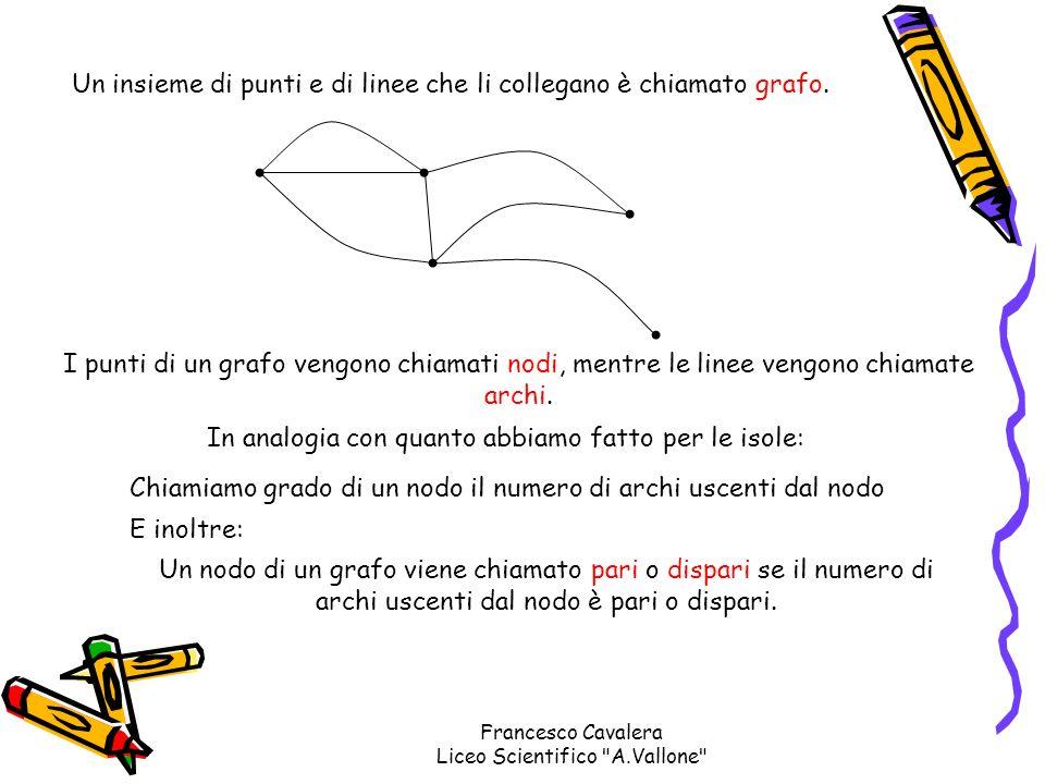 Un insieme di punti e di linee che li collegano è chiamato grafo. I punti di un grafo vengono chiamati nodi, mentre le linee vengono chiamate archi. I
