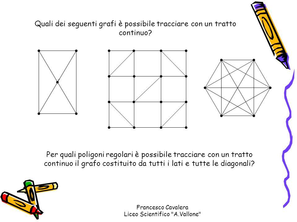 Quali dei seguenti grafi è possibile tracciare con un tratto continuo? Per quali poligoni regolari è possibile tracciare con un tratto continuo il gra