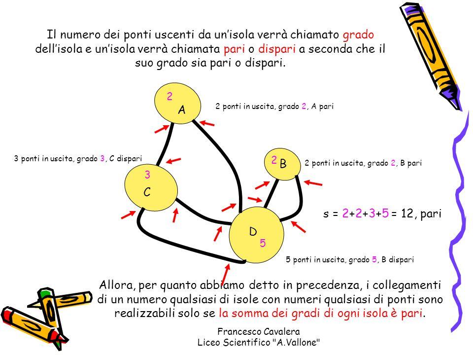 Quali dei seguenti grafi è possibile tracciare con un tratto continuo.
