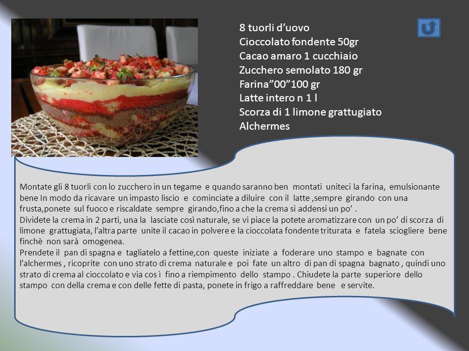 -1 zampone di1 kg -500 g di lenticchia -40 g di lardo -2 cucchiai di pomodoro -2 dl di vino rosso corposo -3 dl brodo di dadi -20g di burro -un cucchi