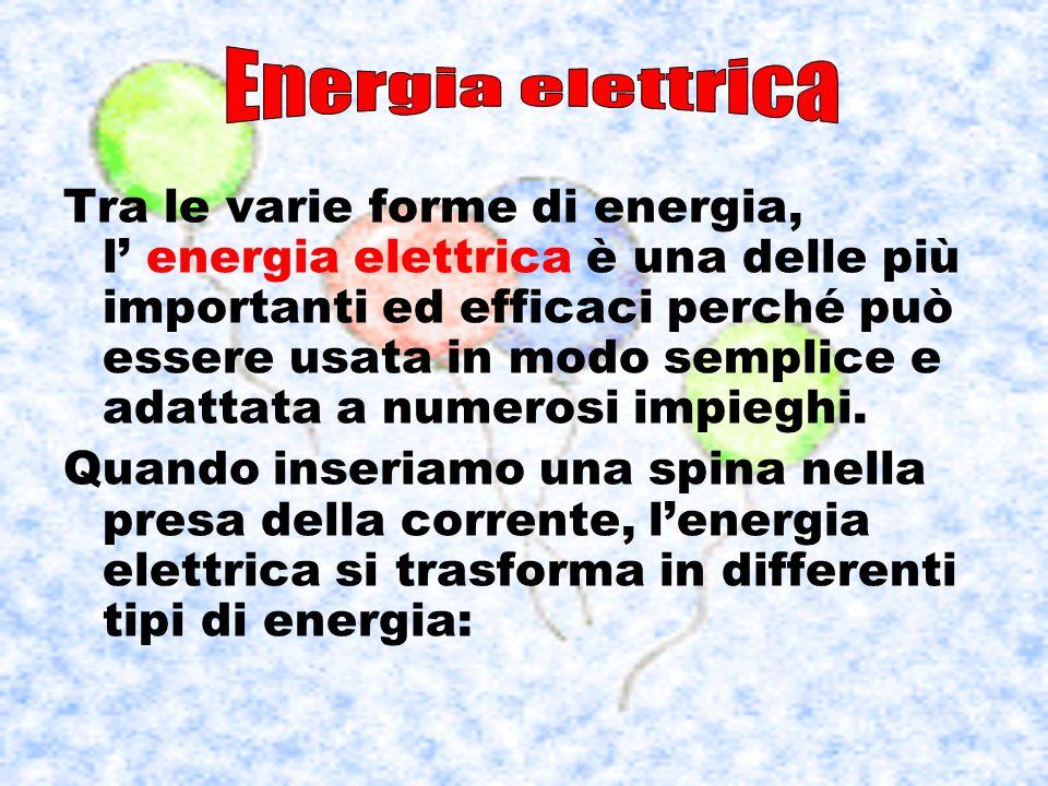 Tra le varie forme di energia, l energia elettrica è una delle più importanti ed efficaci perché può essere usata in modo semplice e adattata a numero