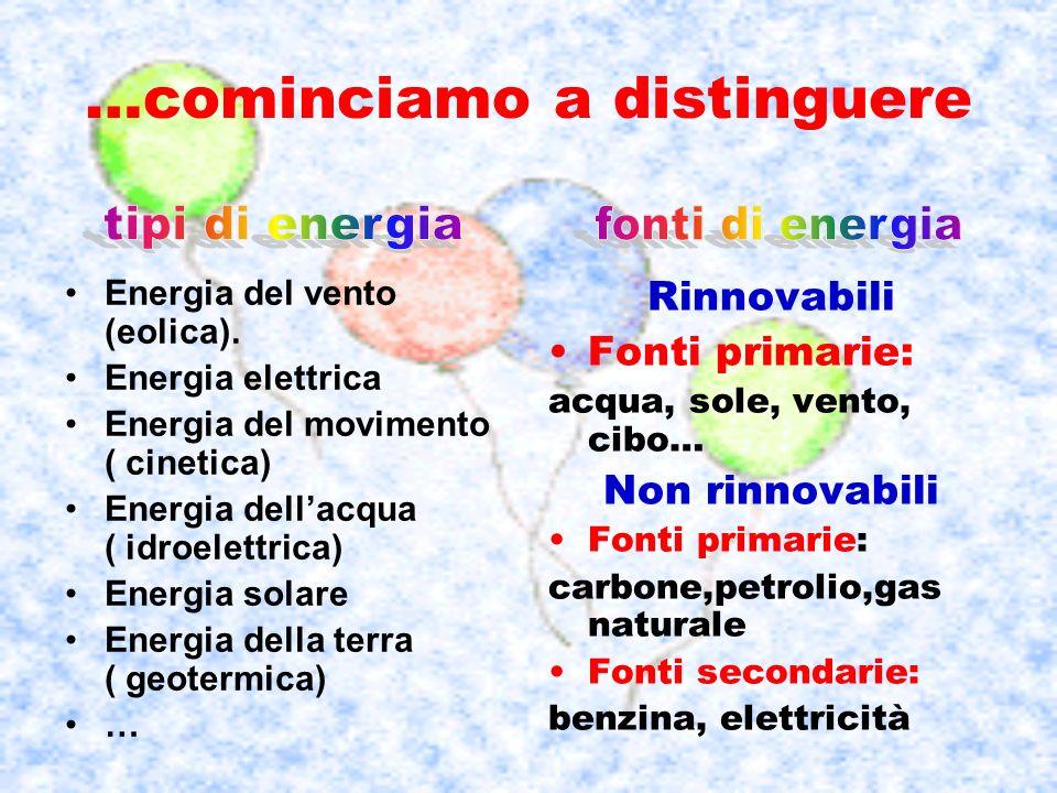 …cominciamo a distinguere Energia del vento (eolica). Energia elettrica Energia del movimento ( cinetica) Energia dellacqua ( idroelettrica) Energia s