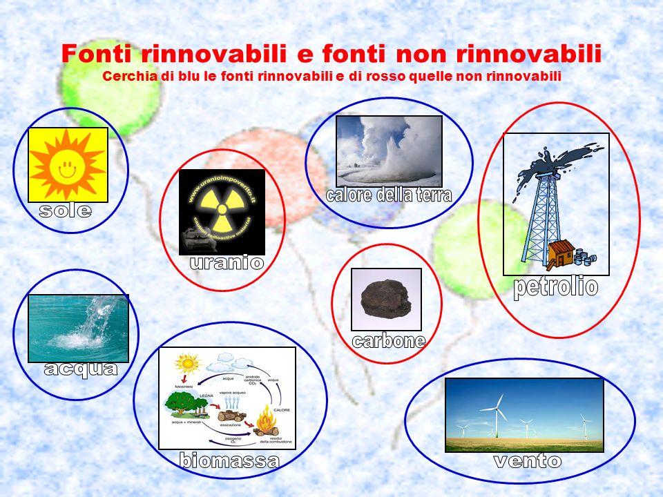 Fonti rinnovabili e fonti non rinnovabili Cerchia di blu le fonti rinnovabili e di rosso quelle non rinnovabili