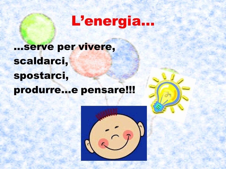 Lenergia… …serve per vivere, scaldarci, spostarci, produrre…e pensare!!!