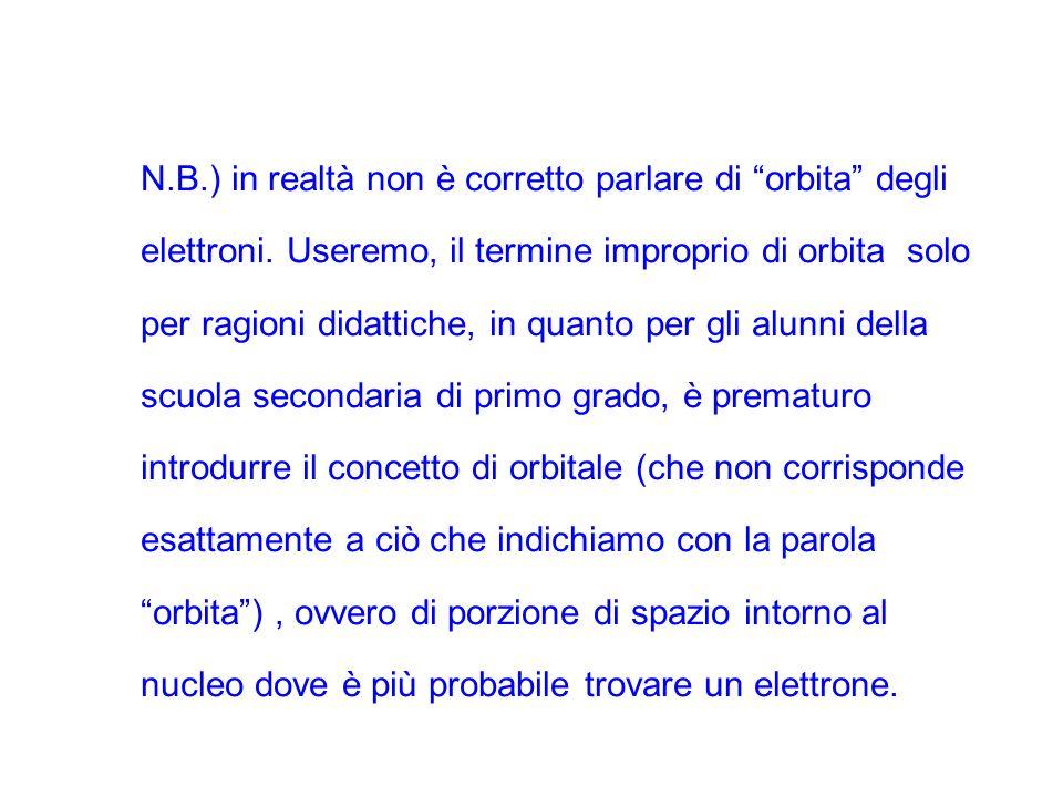 N.B.) in realtà non è corretto parlare di orbita degli elettroni. Useremo, il termine improprio di orbita solo per ragioni didattiche, in quanto per g