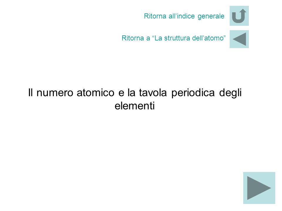 Il numero atomico e la tavola periodica degli elementi Ritorna allindice generale Ritorna a La struttura dellatomo