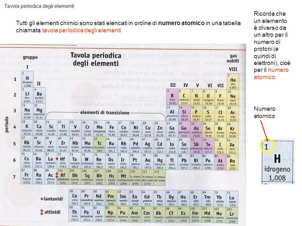Tavola periodica degli elementi Tutti gli elementi chimici sono stati elencati in ordine di numero atomico in una tabella chiamata tavola periodica de