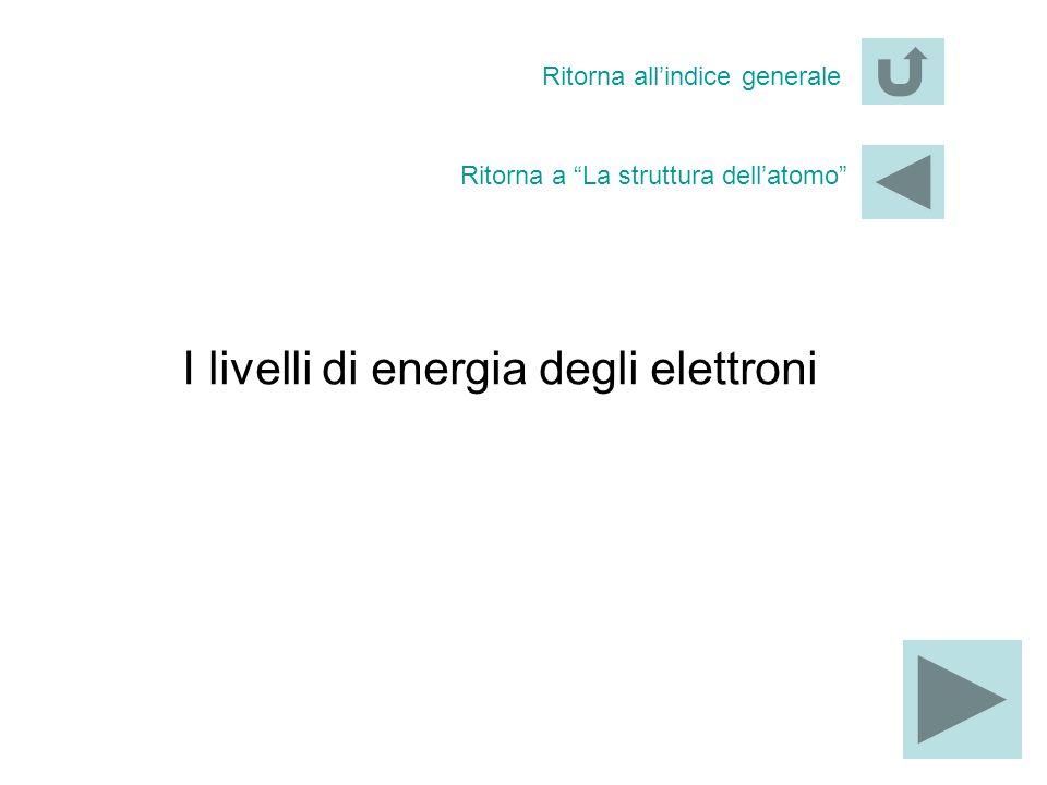 I livelli di energia degli elettroni Ritorna a La struttura dellatomo Ritorna allindice generale