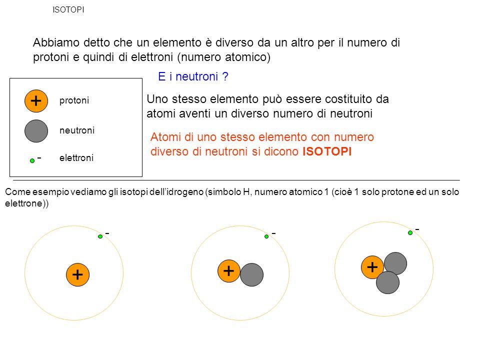 ISOTOPI Abbiamo detto che un elemento è diverso da un altro per il numero di protoni e quindi di elettroni (numero atomico) E i neutroni ? + - Uno ste