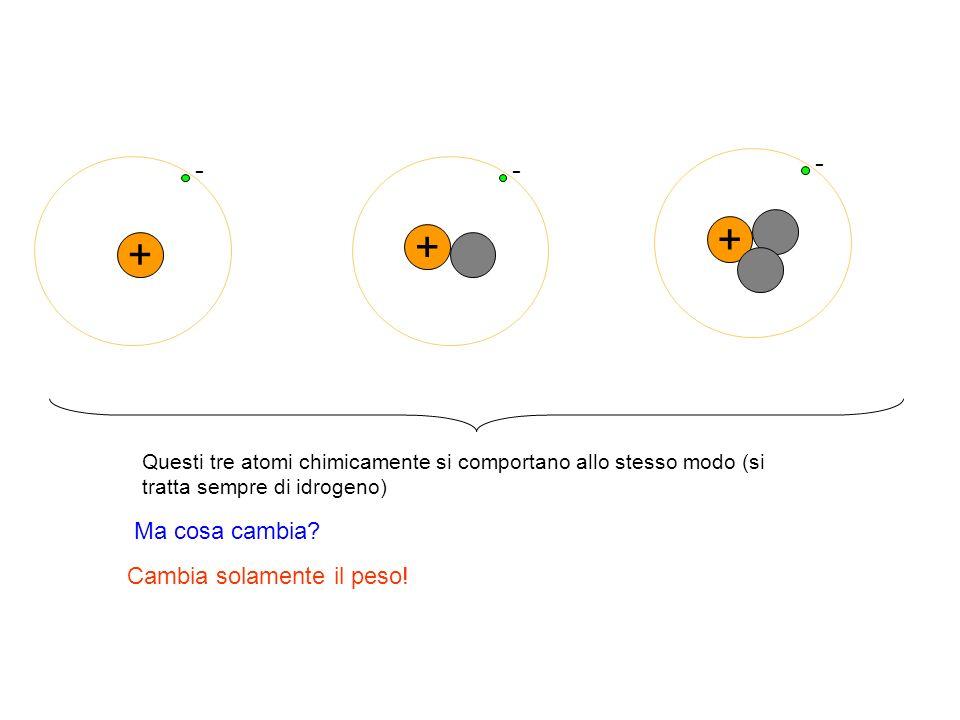 + - + - + - Questi tre atomi chimicamente si comportano allo stesso modo (si tratta sempre di idrogeno) Ma cosa cambia? Cambia solamente il peso!
