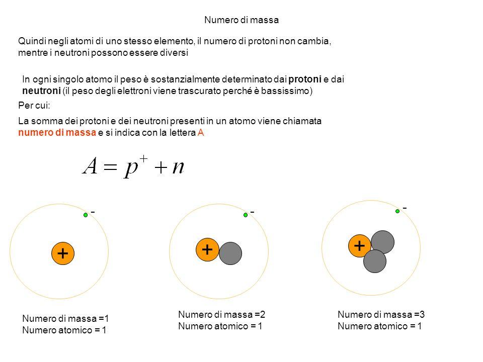 Numero di massa Quindi negli atomi di uno stesso elemento, il numero di protoni non cambia, mentre i neutroni possono essere diversi In ogni singolo a