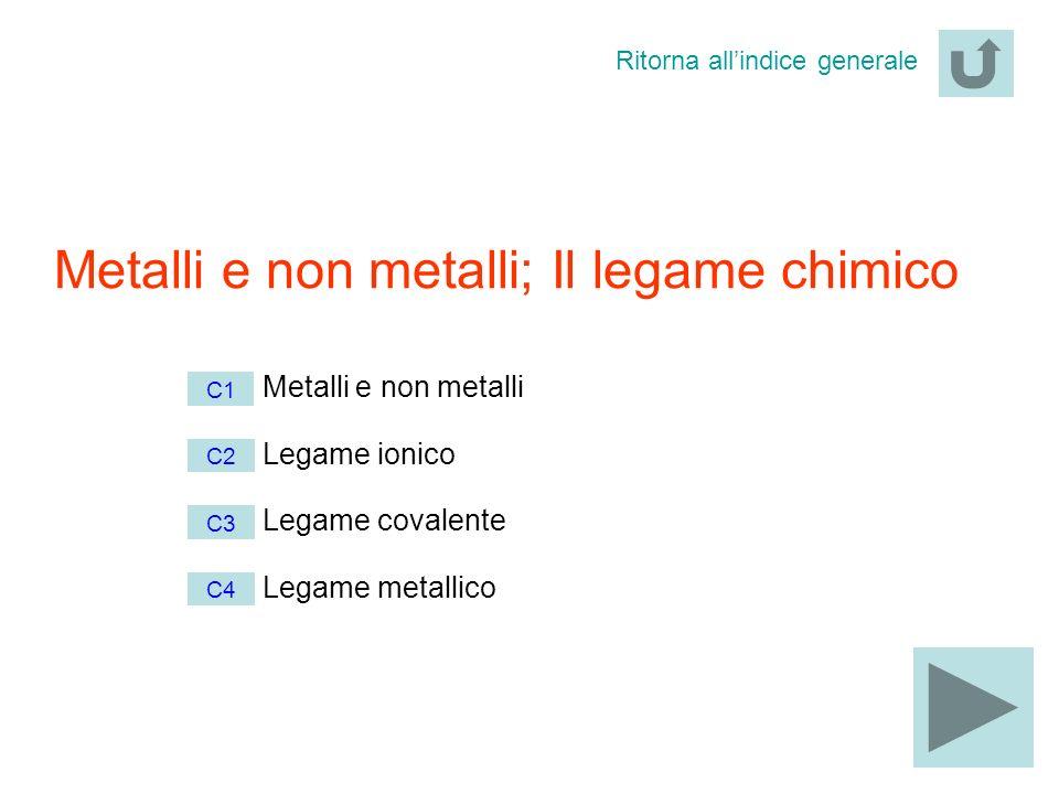Metalli e non metalli; Il legame chimico Metalli e non metalli Legame ionico Legame covalente Legame metallico Ritorna allindice generale C1 C2 C3 C4