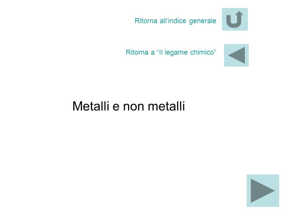 Metalli e non metalli Ritorna a Il legame chimico Ritorna allindice generale