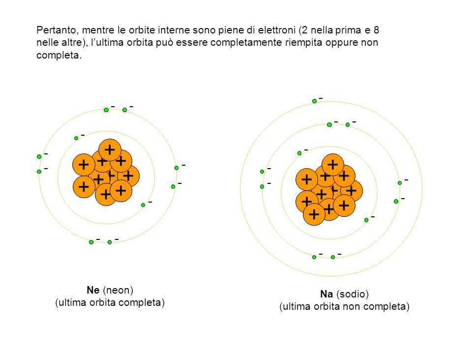 Pertanto, mentre le orbite interne sono piene di elettroni (2 nella prima e 8 nelle altre), lultima orbita può essere completamente riempita oppure no