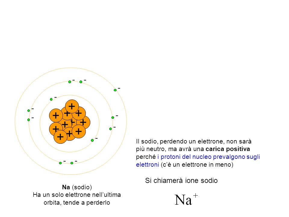 + - - + + - ++ - - + - + - + - + - + - - + Na (sodio) Ha un solo elettrone nellultima orbita, tende a perderlo Il sodio, perdendo un elettrone, non sa