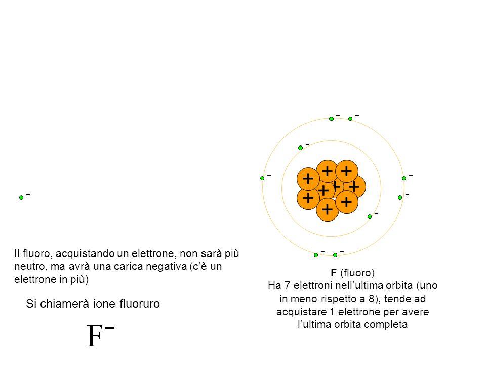 + - - + + - ++ - + - + - + - -- F (fluoro) Ha 7 elettroni nellultima orbita (uno in meno rispetto a 8), tende ad acquistare 1 elettrone per avere lult