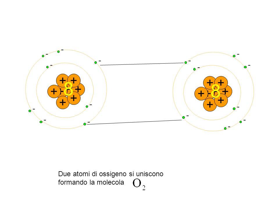+ - - + + - ++ - + - + - - - + 8 + - - + + - ++ - + - + - - - + 8 Due atomi di ossigeno si uniscono formando la molecola