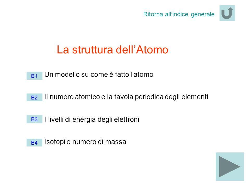 La struttura dellAtomo Un modello su come è fatto latomo Il numero atomico e la tavola periodica degli elementi I livelli di energia degli elettroni I