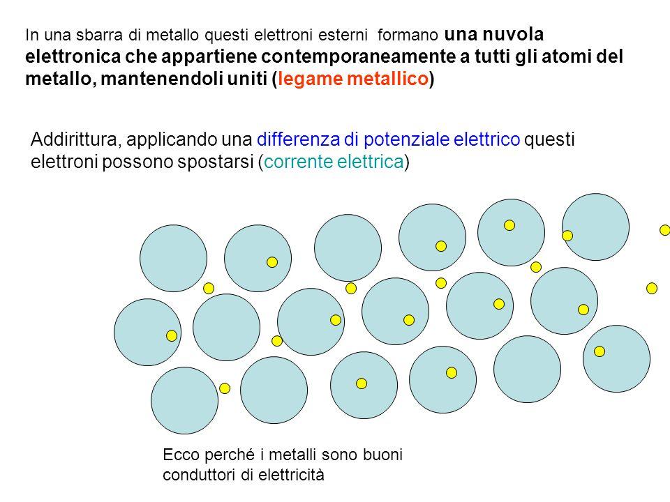 In una sbarra di metallo questi elettroni esterni formano una nuvola elettronica che appartiene contemporaneamente a tutti gli atomi del metallo, mant