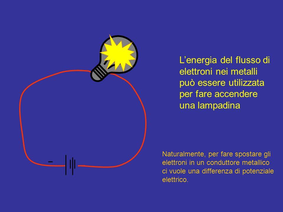 Lenergia del flusso di elettroni nei metalli può essere utilizzata per fare accendere una lampadina Naturalmente, per fare spostare gli elettroni in u