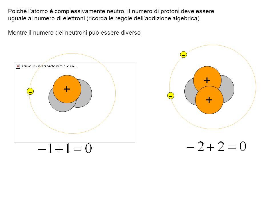 Poiché latomo è complessivamente neutro, il numero di protoni deve essere uguale al numero di elettroni (ricorda le regole delladdizione algebrica) Me