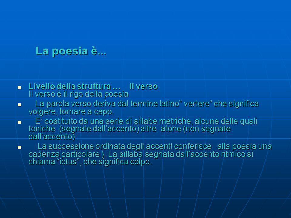La poesia è... Livello della struttura Livello fonico Livello del significato Verso, Strofa Verso, Strofa Rima Campi semantici, parola- chiave, figure