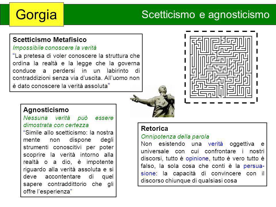 Gorgia Scetticismo e agnosticismo Scetticismo Metafisico Impossibile conoscere la verità La pretesa di voler conoscere la struttura che ordina la real