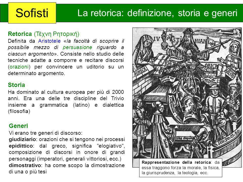 Sofisti La retorica: definizione, storia e generi Retorica (Τέχνη Ρητορική) Definita da Aristotele «la facoltà di scoprire il possibile mezzo di persu