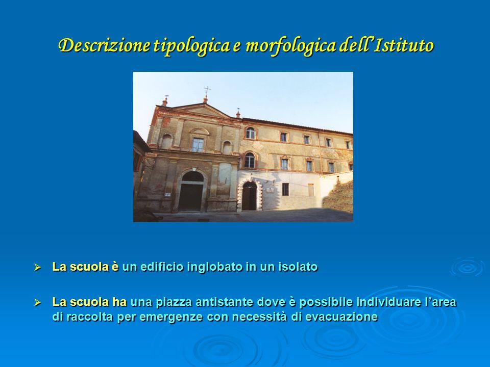 DATI IDENTIFICATIVI DELLA SCUOLA Istituto Professionale per i Servizi Commerciali e Turistici Via S. Maria Maddalena, 34 Città della Pieve (Pg) Dirige