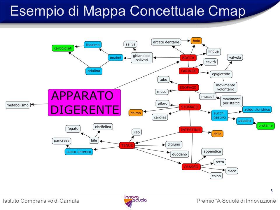 Premio A Scuola di InnovazioneIstituto Comprensivo di Carnate 8 Esempio di Mappa Concettuale Cmap