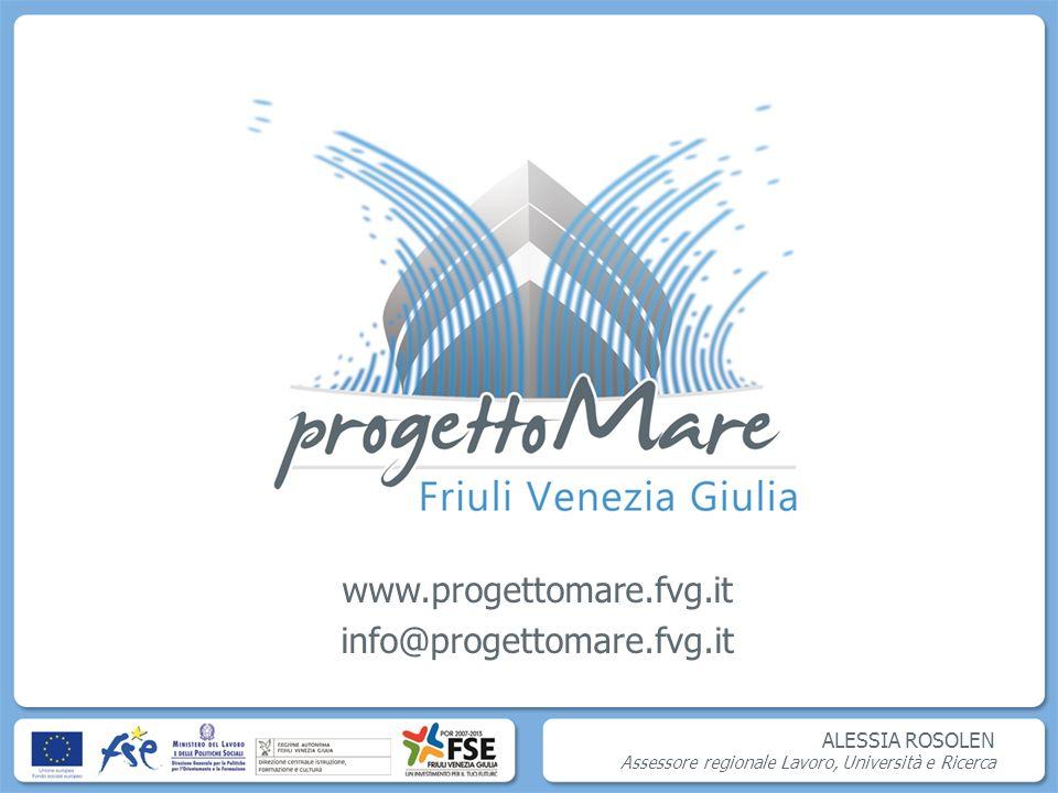 ALESSIA ROSOLEN Assessore regionale Lavoro, Università e Ricerca www.progettomare.fvg.it info@progettomare.fvg.it