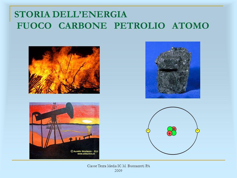 Classe Terza Media IC M. Buonarroti PA 2009 STORIA DELLENERGIA FUOCO CARBONE PETROLIO ATOMO