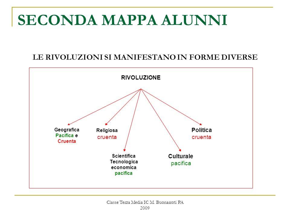 Classe Terza Media IC M.