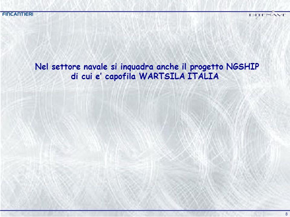 8 Nel settore navale si inquadra anche il progetto NGSHIP di cui e capofila WARTSILA ITALIA