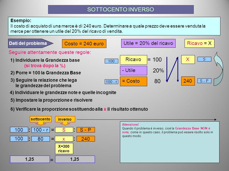 Esempio: Il costo di acquisto di una merce è di 240 euro. Determinare a quale prezzo deve essere venduta la merce per ottenere un utile del 20% del ri