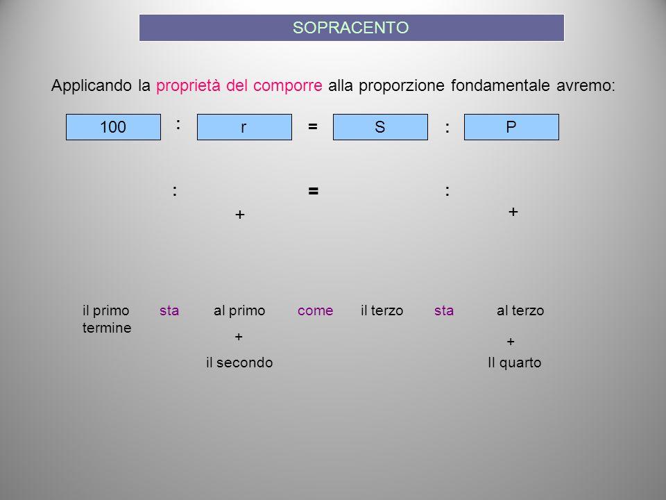 Applicando la proprietà del comporre alla proporzione fondamentale avremo: 100rSP : := r + = P : SS : + il primo termine staal primo + il secondo come