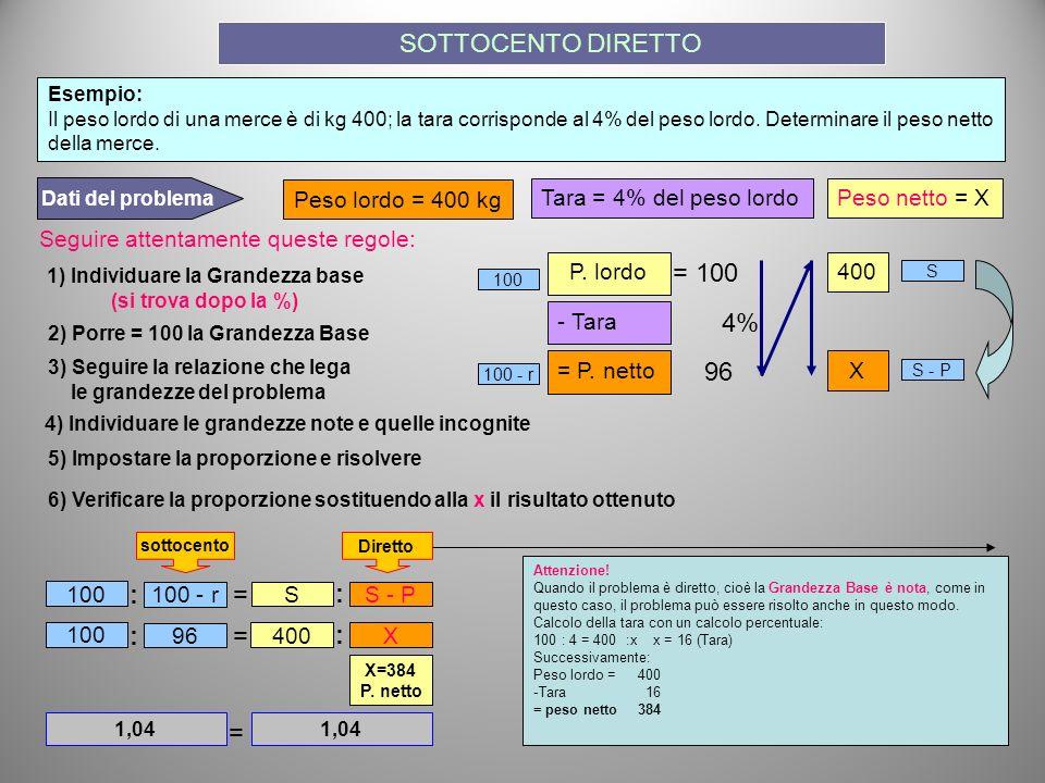 Esempio: Il peso lordo di una merce è di kg 400; la tara corrisponde al 4% del peso lordo. Determinare il peso netto della merce. Seguire attentamente