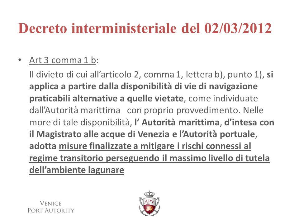 Decreto interministeriale del 02/03/2012 Art 3 comma 1 b: Il divieto di cui allarticolo 2, comma 1, lettera b), punto 1), si applica a partire dalla d