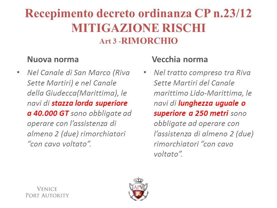 Recepimento decreto ordinanza CP n.23/12 MITIGAZIONE RISCHI Art 3 - RIMORCHIO Nuova norma Nel Canale di San Marco (Riva Sette Martiri) e nel Canale de