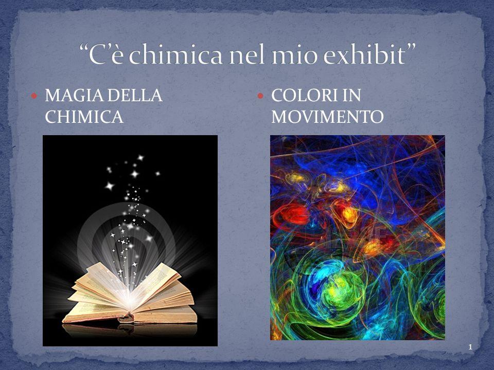 MAGIA DELLA CHIMICA COLORI IN MOVIMENTO 1