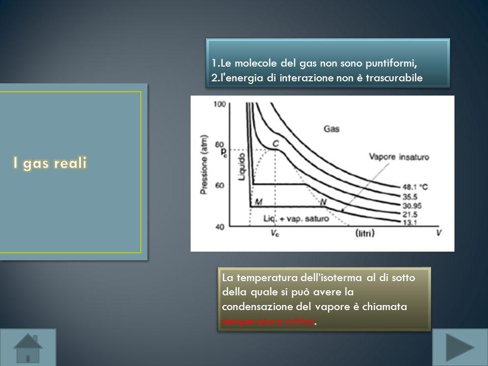 1.Le molecole del gas non sono puntiformi, 2.l'energia di interazione non è trascurabile 1.Le molecole del gas non sono puntiformi, 2.l'energia di int