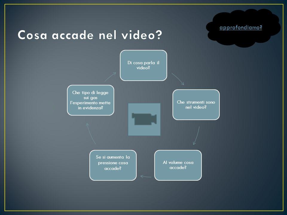 Di cosa parla il video? Che strumenti sono nel video? Al volume cosa accade? Se si aumenta la pressione cosa accade? Che tipo di legge sui gas lesperi