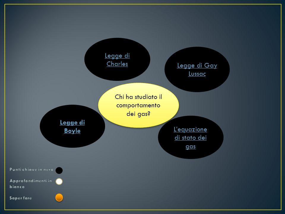 Chi ha studiato il comportamento dei gas? Legge di Gay Lussac Legge di Charles Legge di Boyle Lequazione di stato dei gas