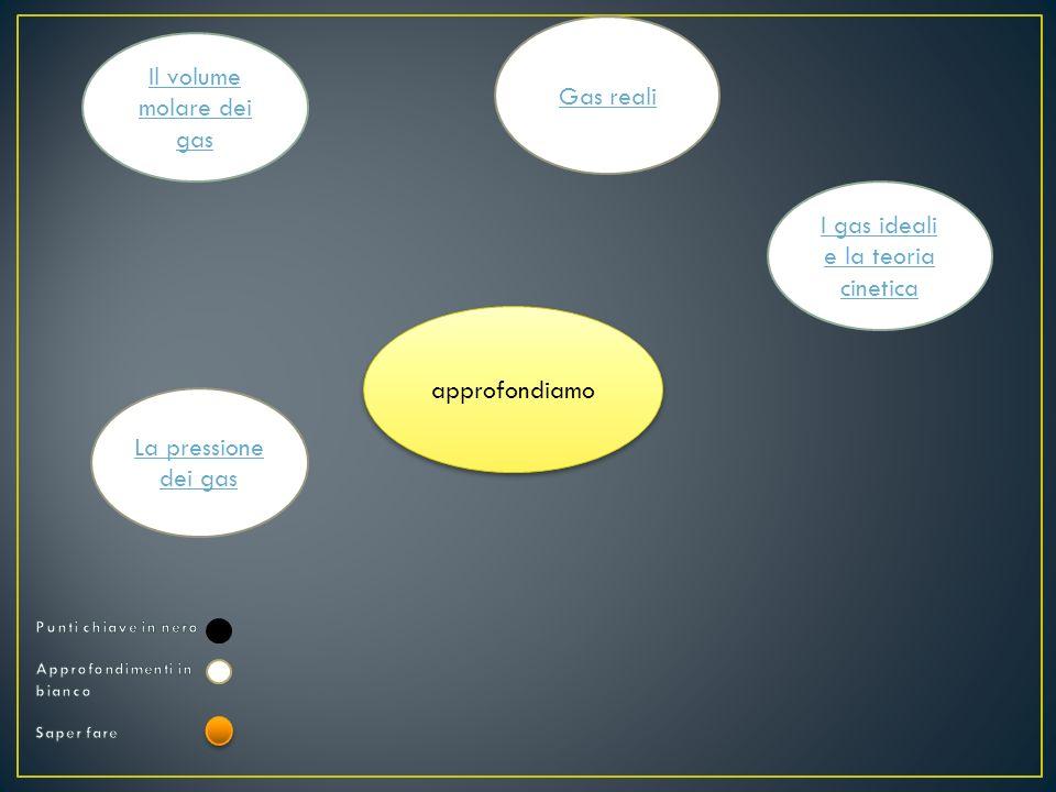 Esercizi sui gas P 1 *V 1 =P 2 *V 2 P 1 = 15 atm (atmosfere) V 1= 2 litri V 2= 5 litri P 1 *V 1 =P 2 *V 2 P 1 = 15 atm (atmosfere) V 1= 2 litri V 2= 5 litri P 2 = 6 atm P 2 = 3 atm P 2 = 12 atm P 1 /T 1 =P 2 /T 2 P 1 = 5 atm T 1= 250° K T 2= 350° K P 1 /T 1 =P 2 /T 2 P 1 = 5 atm T 1= 250° K T 2= 350° K Legge di Boyle Legge di Charles Legge di Gay-Lussac P 2 = 4 atm P 2 = 3 atm P 2 = 7 atm
