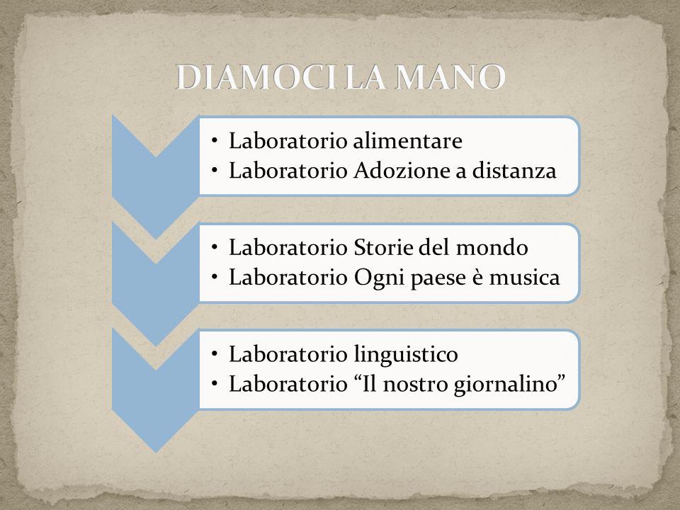 Laboratorio alimentare Laboratorio Adozione a distanza Laboratorio Storie del mondo Laboratorio Ogni paese è musica Laboratorio linguistico Laboratorio Il nostro giornalino