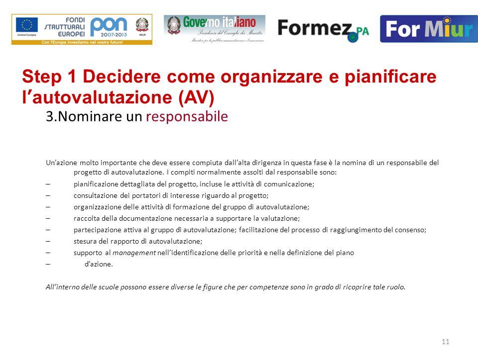 11 Step 1 Decidere come organizzare e pianificare lautovalutazione (AV) 3.Nominare un responsabile Unazione molto importante che deve essere compiuta