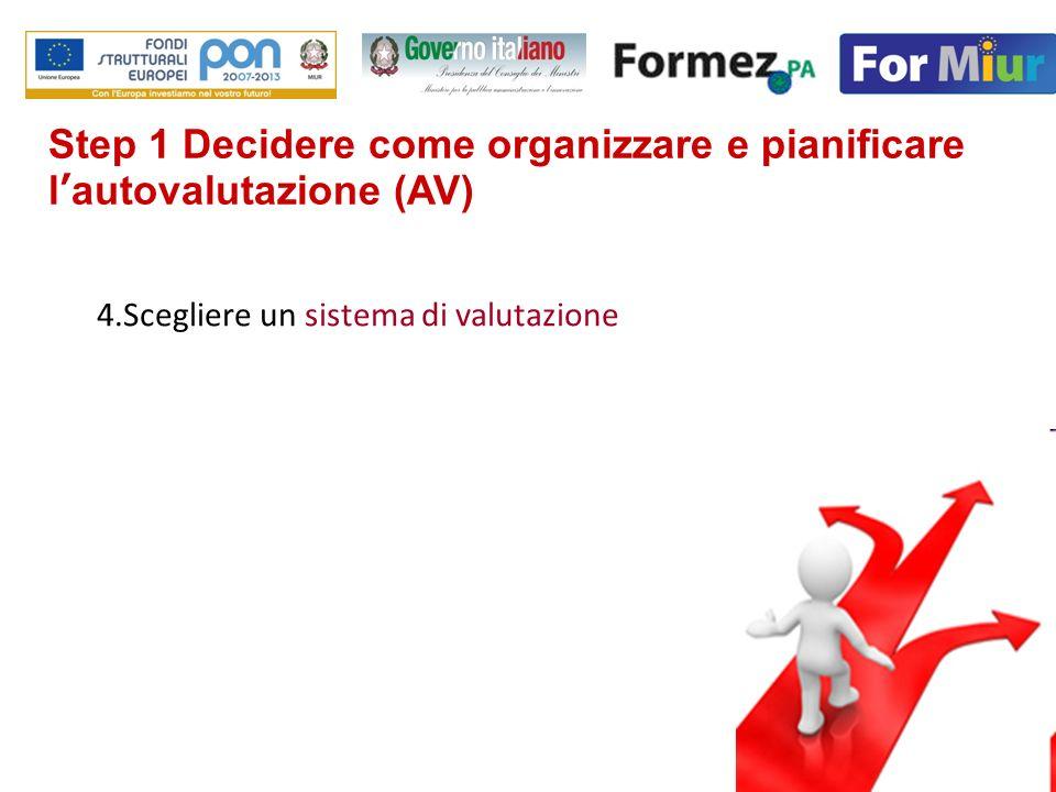 12 Step 1 Decidere come organizzare e pianificare lautovalutazione (AV) 4.Scegliere un sistema di valutazione