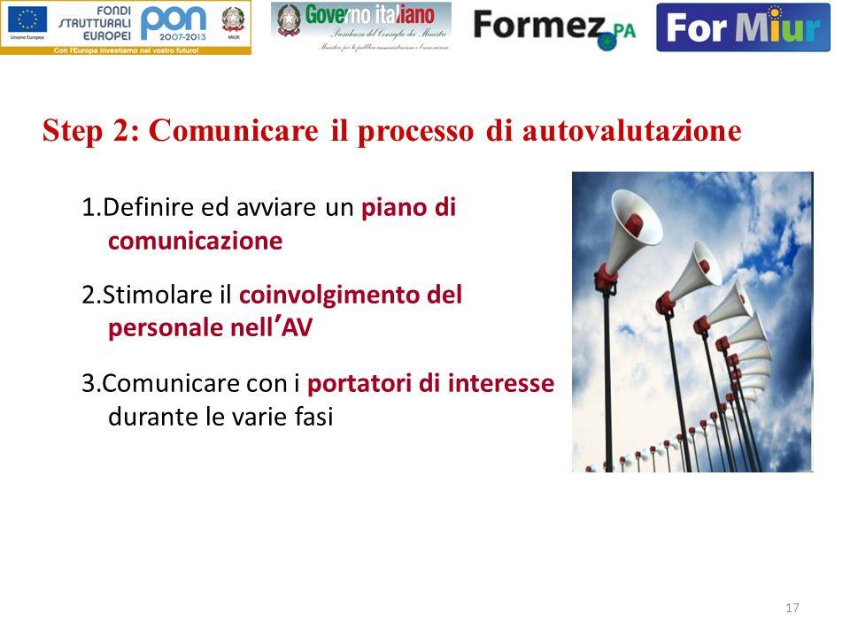 17 Step 2: Comunicare il processo di autovalutazione 1.Definire ed avviare un piano di comunicazione 2.Stimolare il coinvolgimento del personale nellA