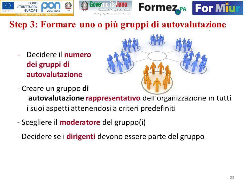 23 -Decidere il numero dei gruppi di autovalutazione - Creare un gruppo di autovalutazione rappresentativo dellorganizzazione in tutti i suoi aspetti